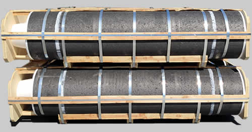 What are the payment terms for signing the graphite electrode contract?